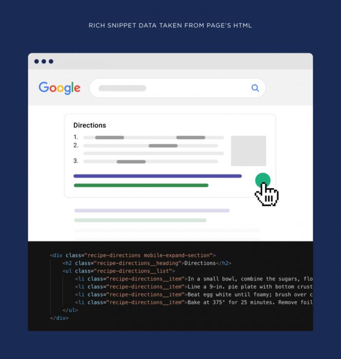 Google rich snippets hiển thị đầy đủ 5* và Item Review